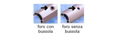 fori_bussola