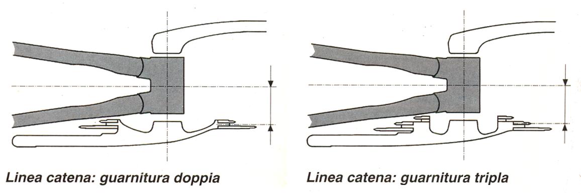 la-linea-catena