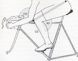In questo disegno è rappresentato un metodo per la determinazione della distanza sella manubrio B, e abbassamento manubrio D (dott.Haushalter): Con le mani che impugnano la curva manubrio nella parte profonda, l'avambraccio piegato a 145°, sul braccio il gomito tocca il bordo anteriore della rotula essendo la gamba e la coscia a 90°. Queste sono regole che derivano da moltissimi rilievi effettuati su ciclisti agonisti di alto livello.Quindi per un uso meno esasperato della bici, anche in relazione al proprio allenamento,è ragionevole ridurre la distanza D rispetto a questa illustrazione.